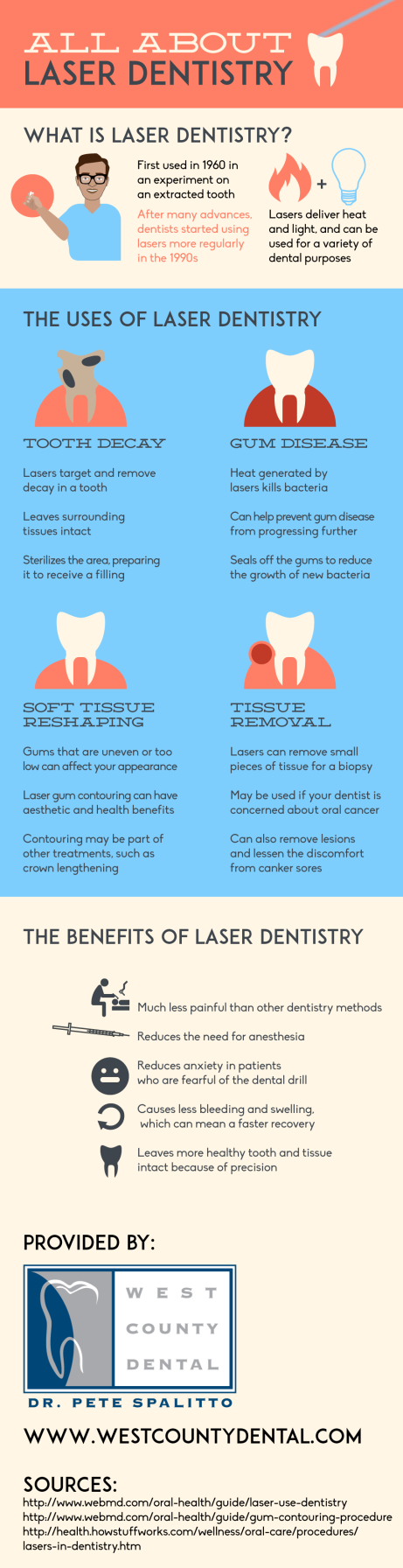 All About Laser Dentistry [INFOGRAPHIC]